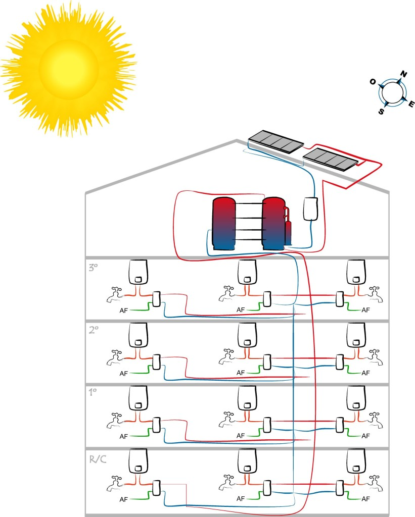 solar coletivo