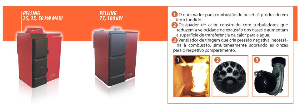 thermoflux-pelling