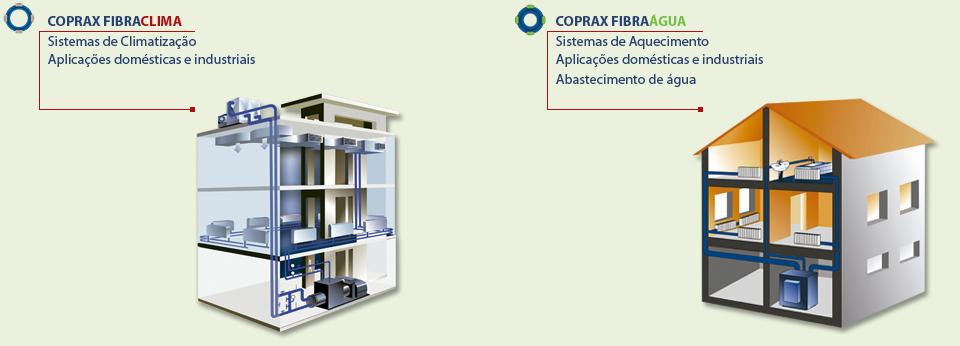 coprax_fibrasapp