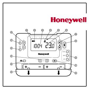 honeywell-cm707