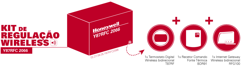 kit-honeywell