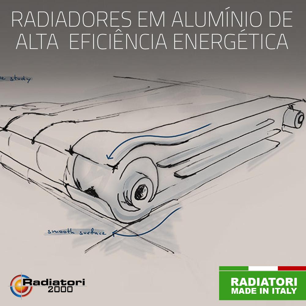 radiadores