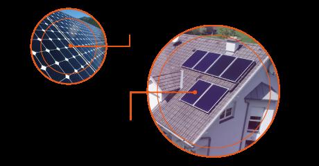Fotovoltaico_sonnenkraft